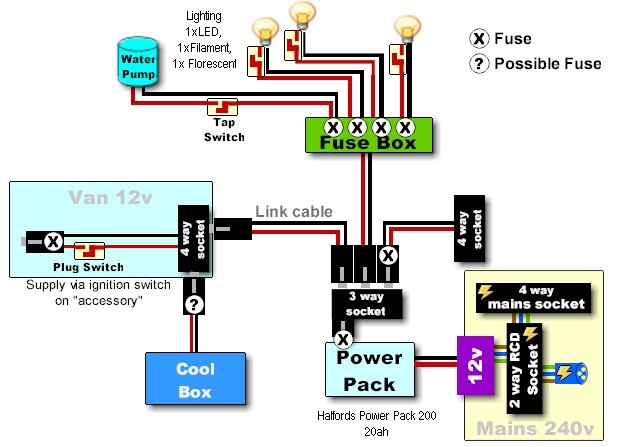 campervan conversion electrics electical diagram